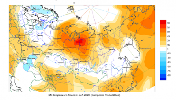 Russia hosts North-Eurasian climate outlook forum