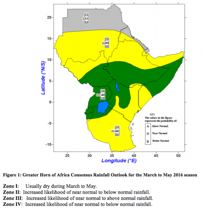 Greater Horn of Africa Seasonal Climate Outlook | World ...