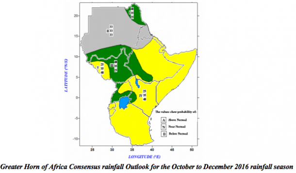 Greater Horn of Africa climate outlook Oct-Dec 2016