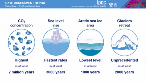 WMO: New climate report is a clarion call for urgent action | World  Meteorological Organization