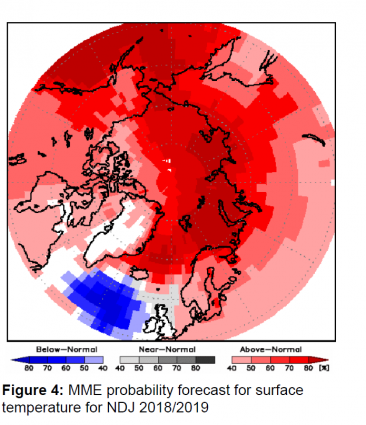 Pan Arctic Climate Outlook Forum Forecasts Above Average Winter