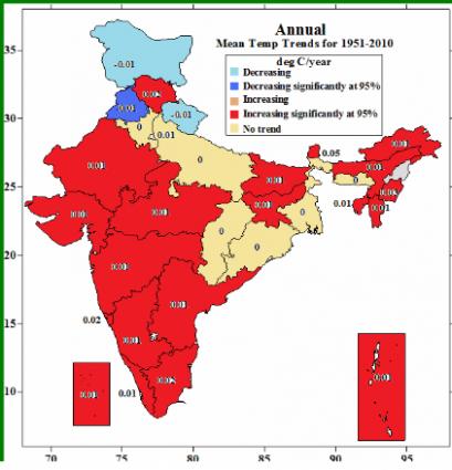 temperaturas na Índia