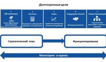 Long-term_goals_Strategic_Plan.jpg
