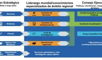Reform ES