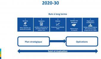 Long-term_goals_Strategic_Plan