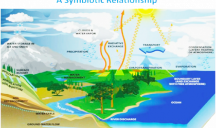 WMO commits to strengthening its agenda on operational hydrology