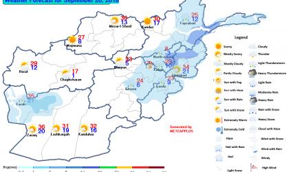Afghanistan hails new improved hydrometerological service