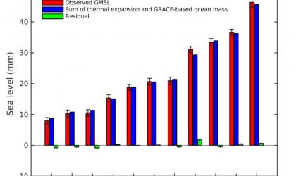 World Climate Research Programme's Grand Challenge on Regional Sea Level and Coastal Impacts