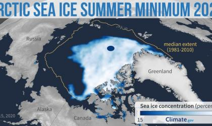 Arctic sea ice minimum 2020