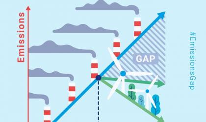 UNEP Emissions Gap report