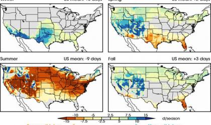 These four US maps for the four seasons show that on average the number of mild weather days is expected to increase in winter, spring and fall from the period of 1986-2005 to the period 2081-2100.