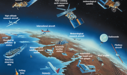 WMO concerned about impact of COVID19 on global observing system