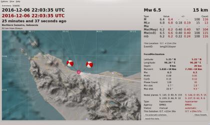 A 6.5 magnitude earthquake in Aceh 7.12.2016
