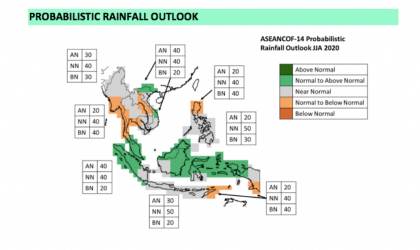 ASEAN issues forecast for summer monsoon season