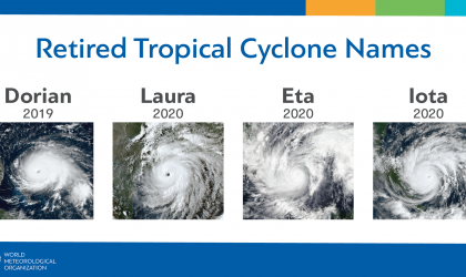 Retired_Tropical_Cyclone_Names