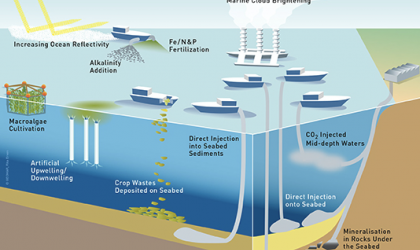GESAMP: geoengineering