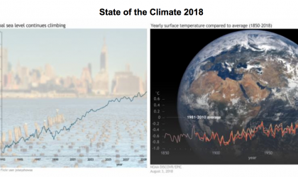 State of the Climate in 2018