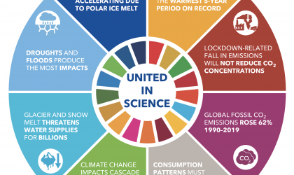 United-in-Science-wheel_en