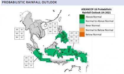 ASEANCOF climate outlook JJA 2021