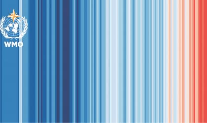 Warming stripes