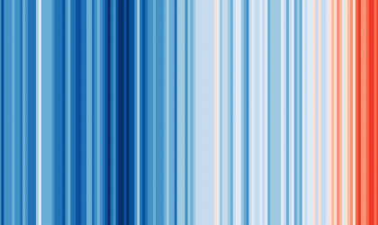 Warming stripes, globe, 1850-2018 (courtesy Ed Hawkins)