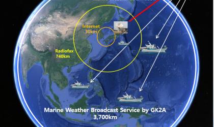 Marine-Weather-Service-KMA