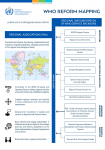 WMO Reform Mapping: Regional Associations