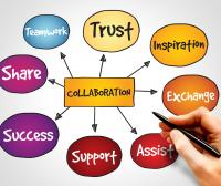 Private&Public Partnerships